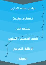 مراحل التنفيذ